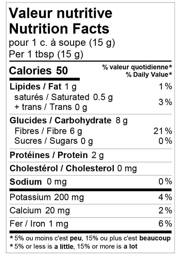 Données nutritionnelles